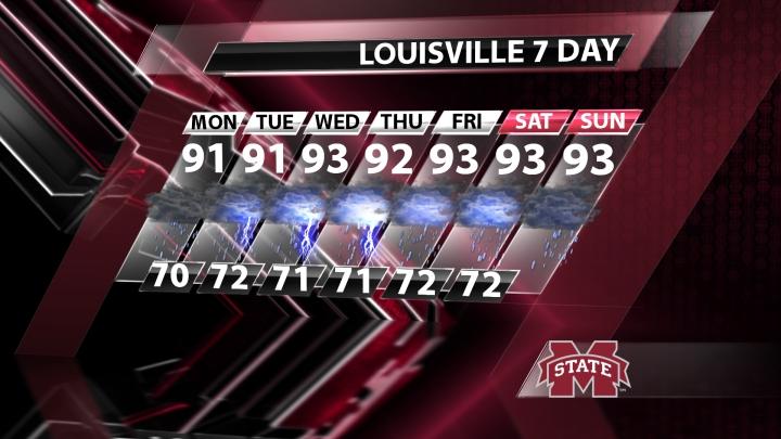 Louisville 7-Day