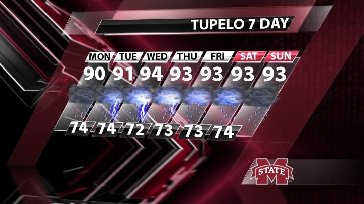 Tupelo 7-Day