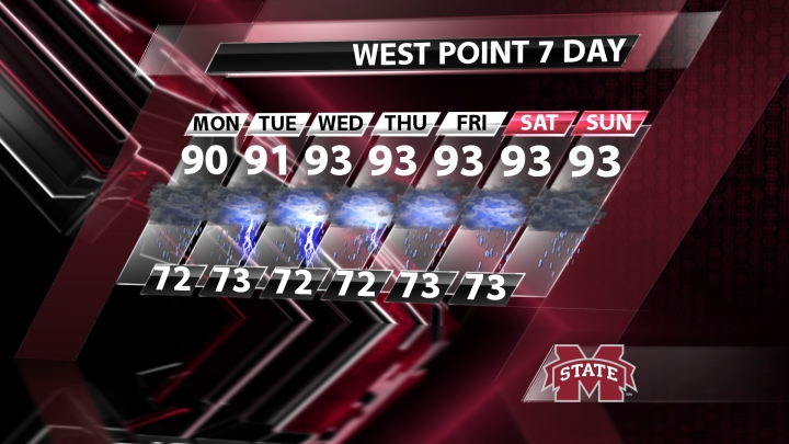 West Point 7-Day