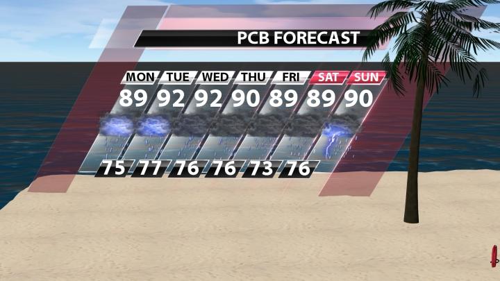 PCB Beach Forecast